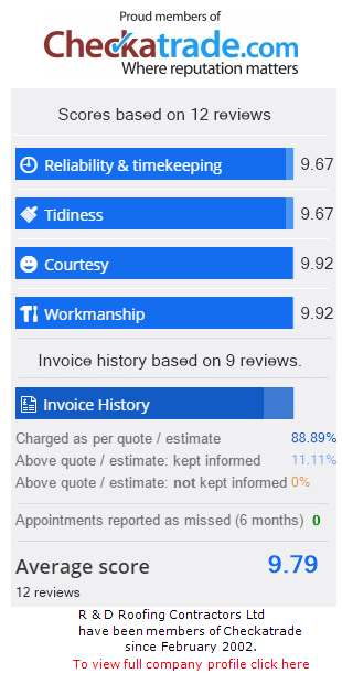 To show review scores from Checkatrade