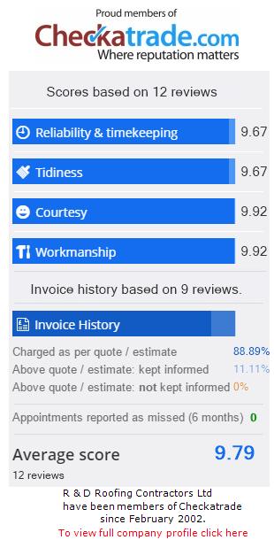 To show review scores from Checkatrade